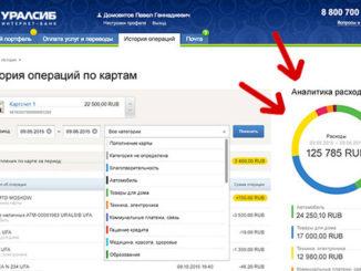 анализ операций в мобильном банке Уралсиб
